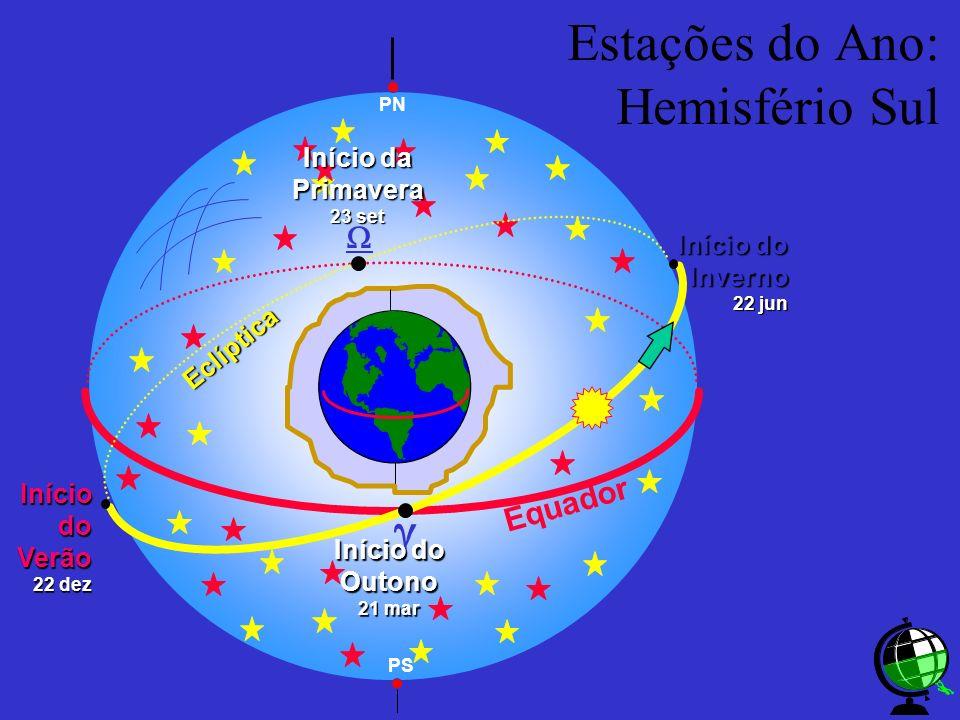 Estações do Ano: Hemisfério Sul
