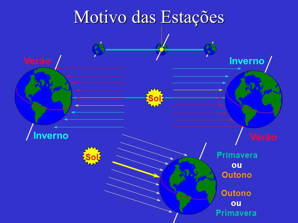 Motivo das Estações Verão Inverno Inverno Verão Sol Primavera Sol ou