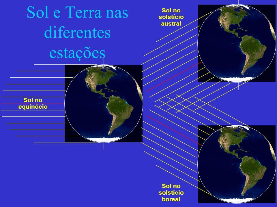 Sol e Terra nas diferentes estações