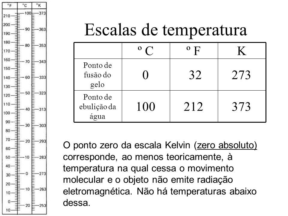 Escalas de temperatura
