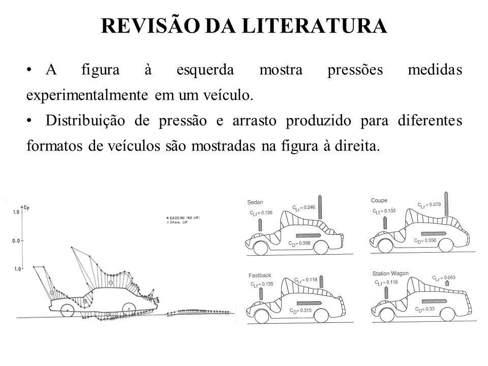 REVISÃO DA LITERATURA A figura à esquerda mostra pressões medidas experimentalmente em um veículo.