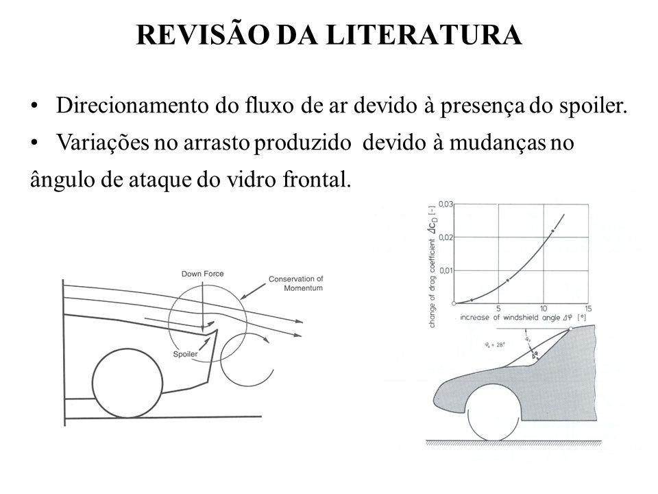 REVISÃO DA LITERATURA Direcionamento do fluxo de ar devido à presença do spoiler.