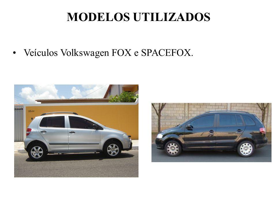 MODELOS UTILIZADOS Veículos Volkswagen FOX e SPACEFOX.