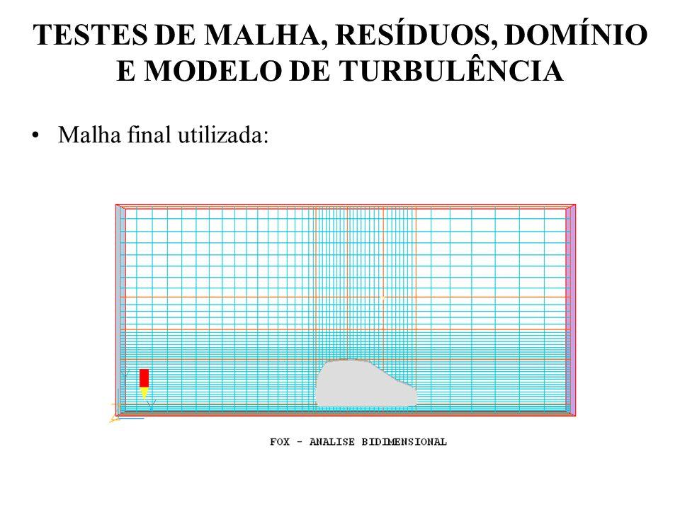 TESTES DE MALHA, RESÍDUOS, DOMÍNIO E MODELO DE TURBULÊNCIA