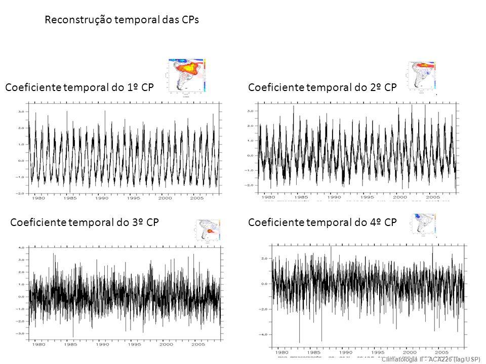 Reconstrução temporal das CPs