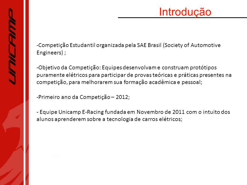 Introdução Competição Estudantil organizada pela SAE Brasil (Society of Automotive Engineers) ;