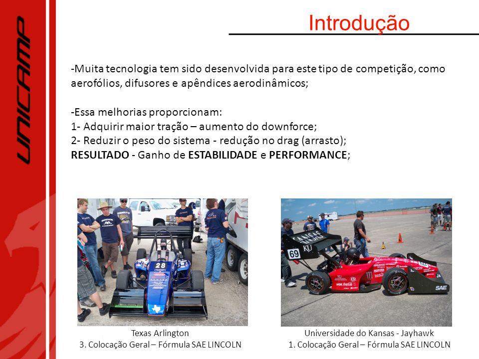 Introdução Muita tecnologia tem sido desenvolvida para este tipo de competição, como aerofólios, difusores e apêndices aerodinâmicos;