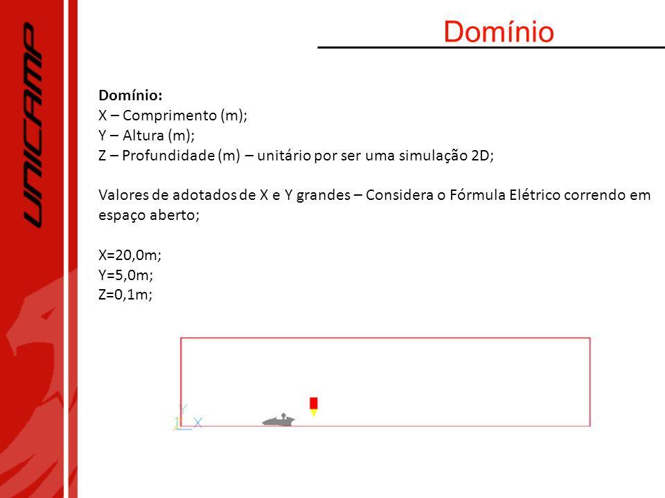 Domínio Domínio: X – Comprimento (m); Y – Altura (m);
