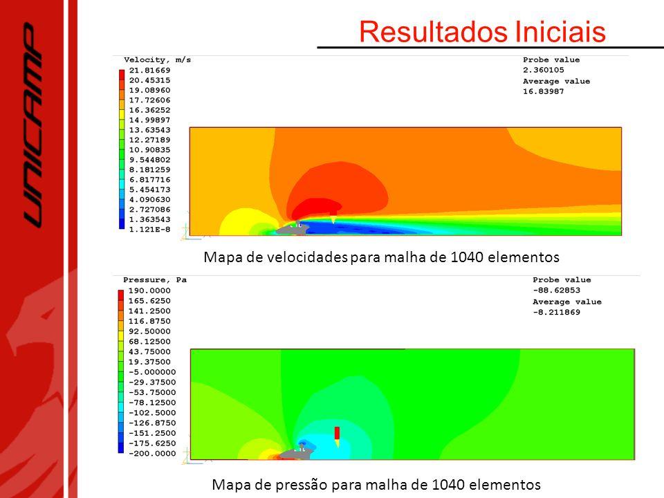 Resultados Iniciais Mapa de velocidades para malha de 1040 elementos