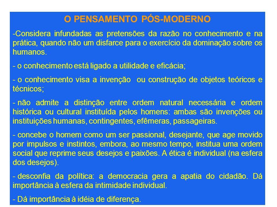 O PENSAMENTO PÓS-MODERNO