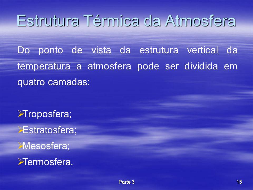 Estrutura Térmica da Atmosfera