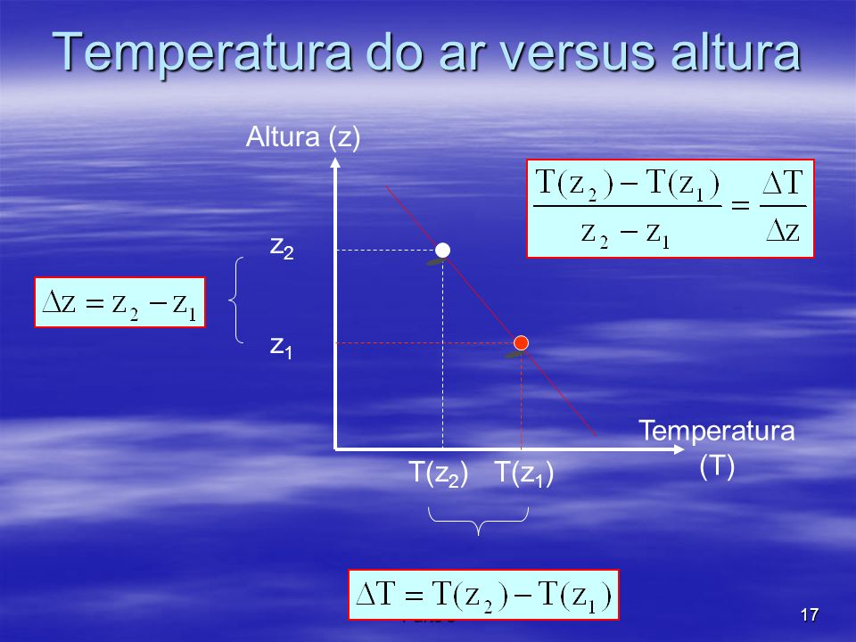 Temperatura do ar versus altura