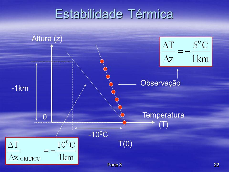Estabilidade Térmica Altura (z) Observação -1km Temperatura (T) -100C