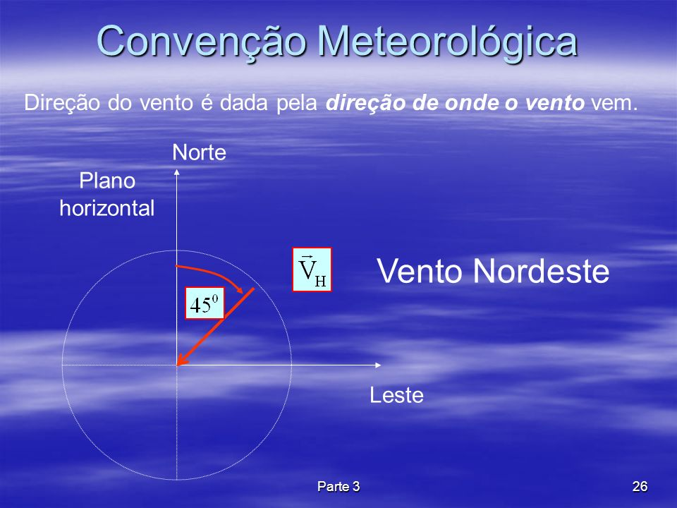 Convenção Meteorológica