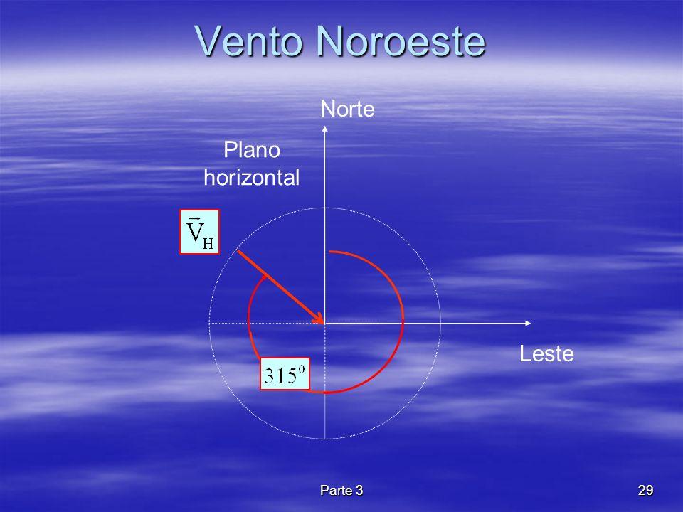 Vento Noroeste Leste Norte Plano horizontal Parte 3