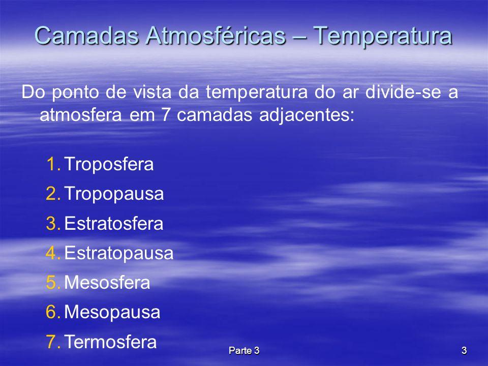 Camadas Atmosféricas – Temperatura