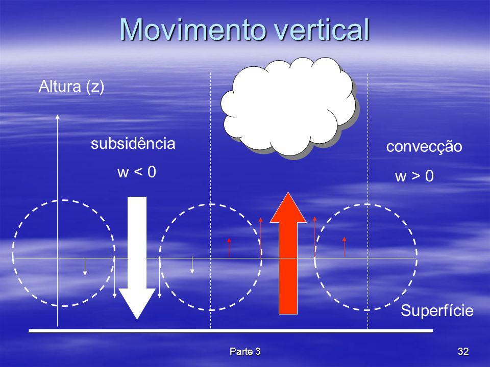 Movimento vertical Altura (z) subsidência convecção w < 0 w > 0