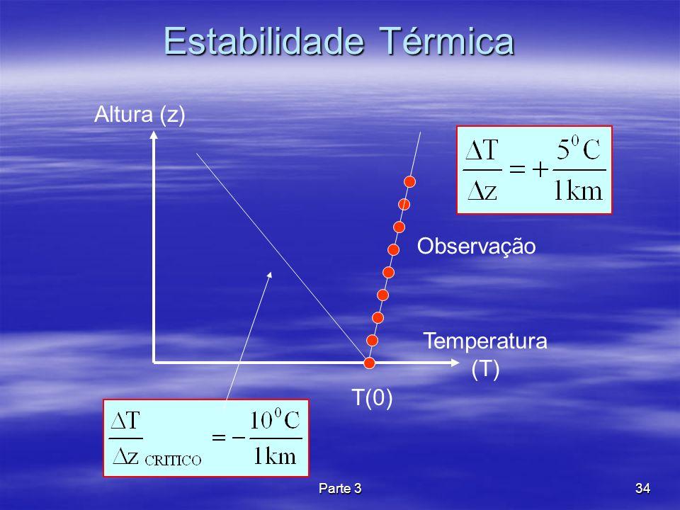 Estabilidade Térmica Altura (z) Observação Temperatura (T) T(0)