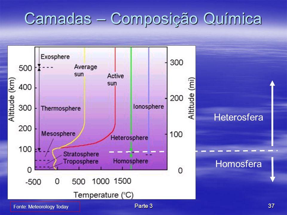 Camadas – Composição Química