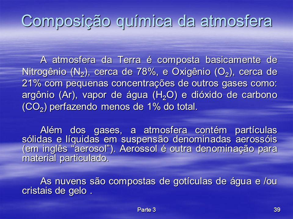 Composição química da atmosfera