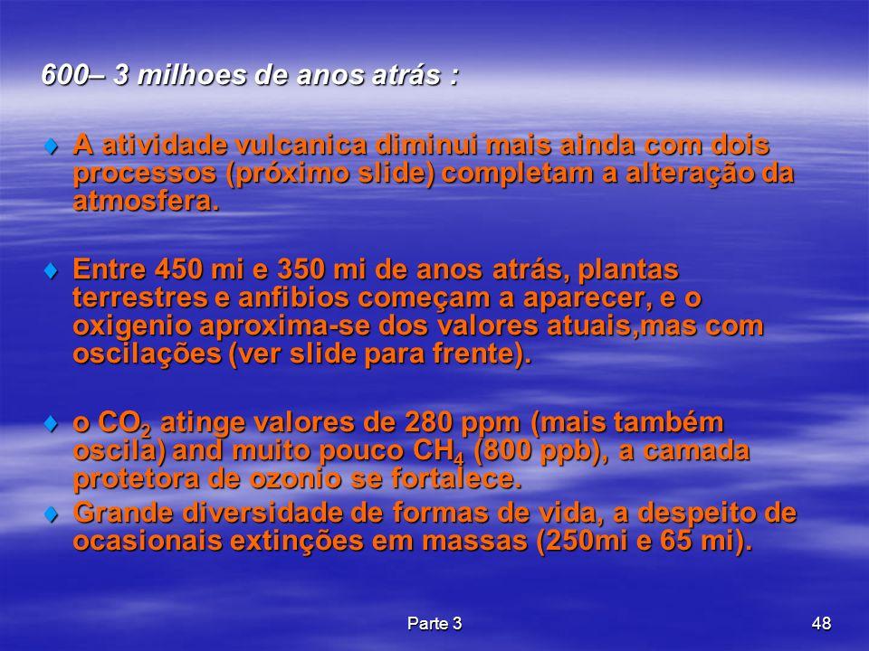 600– 3 milhoes de anos atrás :