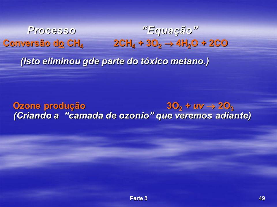 Processo Equação Conversão do CH4 2CH4 + 3O2  4H2O + 2CO