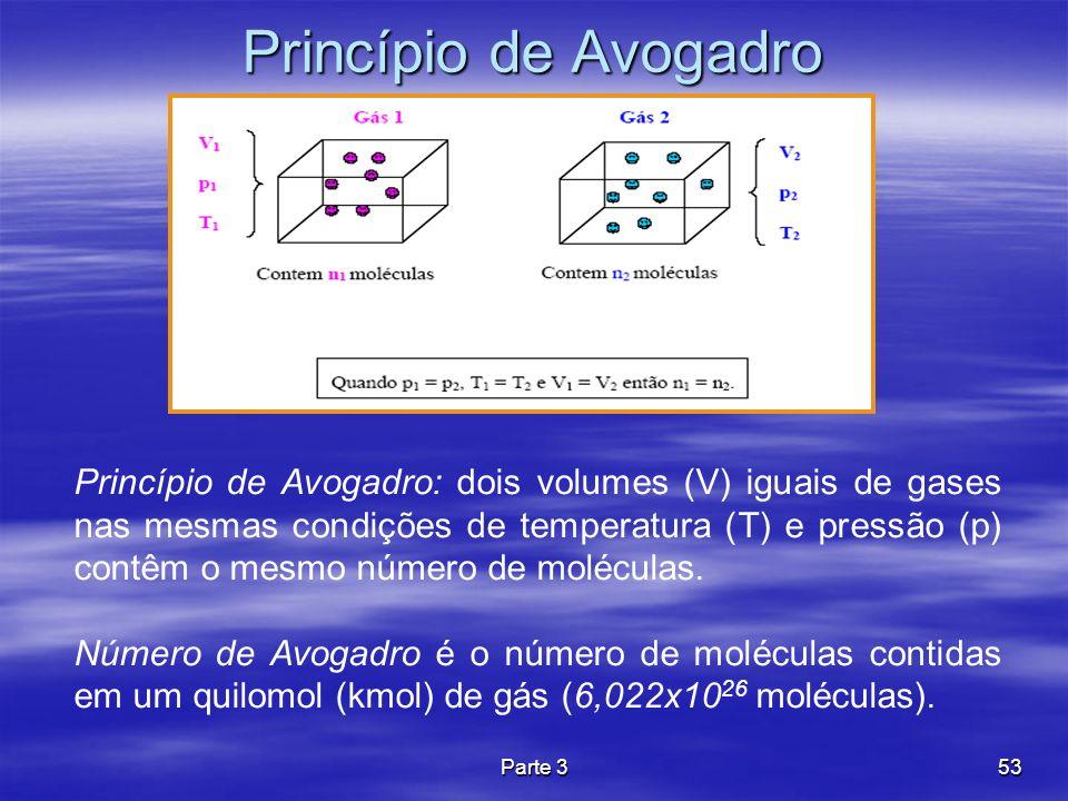 Princípio de Avogadro
