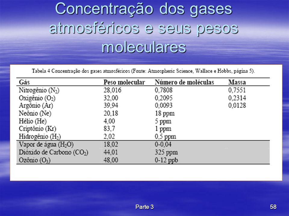Concentração dos gases atmosféricos e seus pesos moleculares