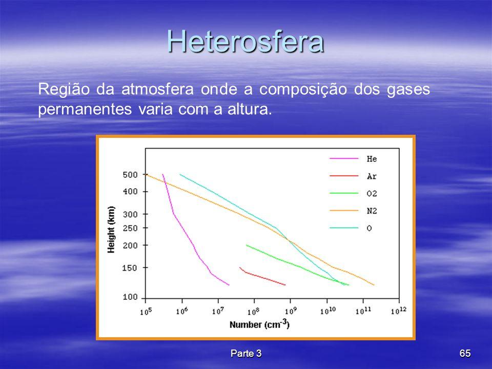Heterosfera Região da atmosfera onde a composição dos gases permanentes varia com a altura. Parte 3