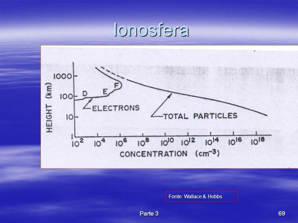 Ionosfera Fonte: Wallace & Hobbs Parte 3
