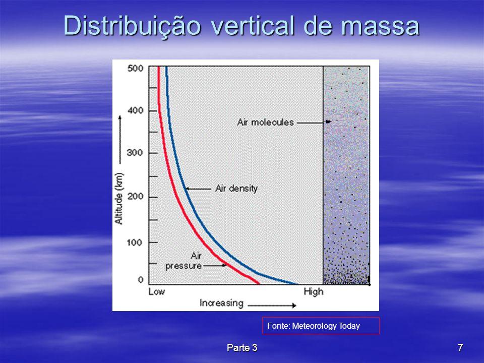 Distribuição vertical de massa