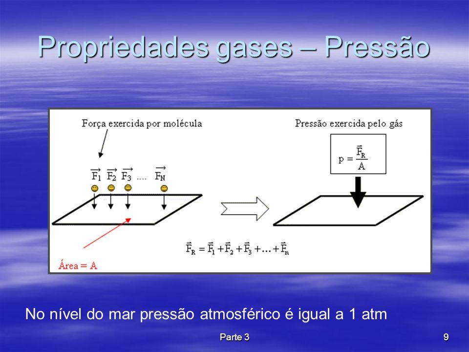 Propriedades gases – Pressão