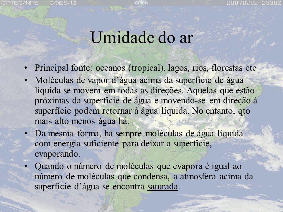Umidade do ar Principal fonte: oceanos (tropical), lagos, rios, florestas etc.