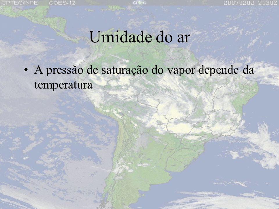 Umidade do ar A pressão de saturação do vapor depende da temperatura
