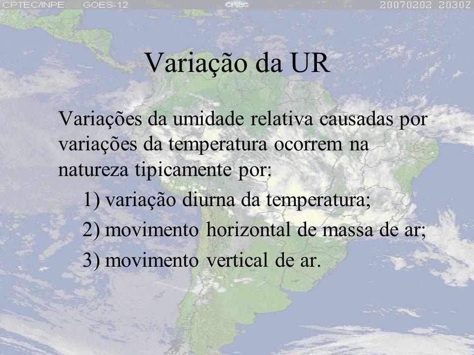 Variação da URVariações da umidade relativa causadas por variações da temperatura ocorrem na natureza tipicamente por: