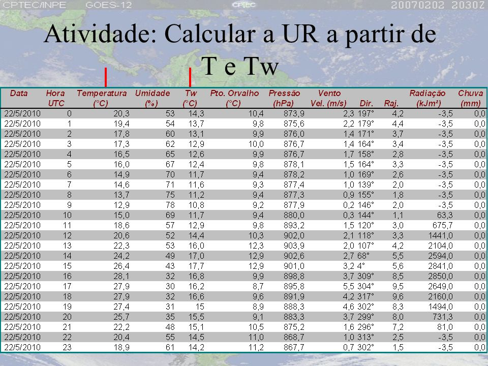 Atividade: Calcular a UR a partir de T e Tw