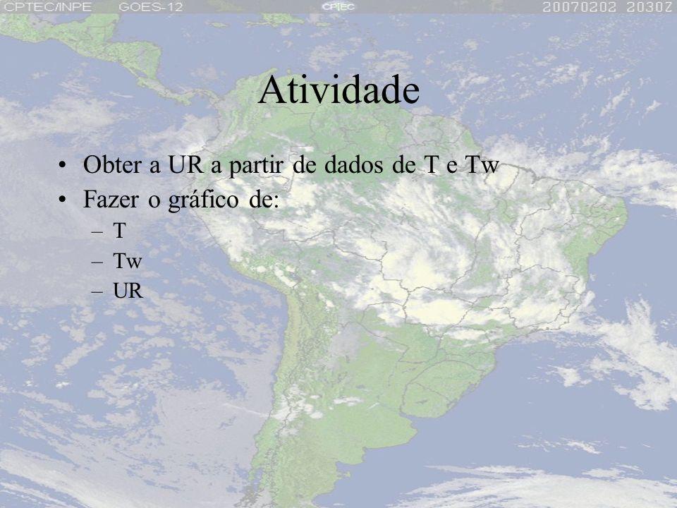Atividade Obter a UR a partir de dados de T e Tw Fazer o gráfico de: T