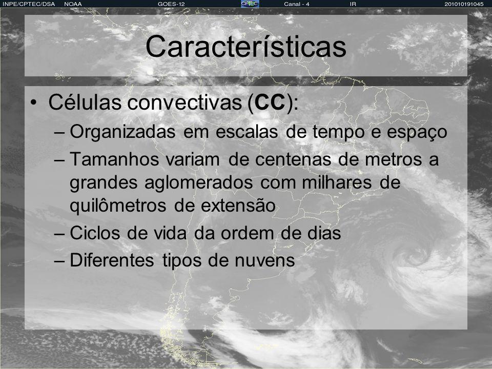 Características Células convectivas (CC):