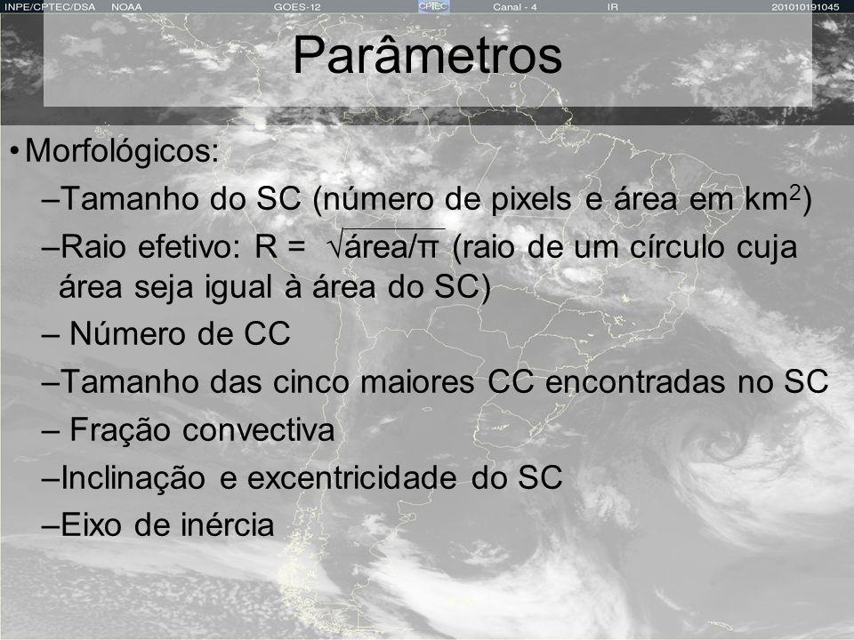 Parâmetros Morfológicos: