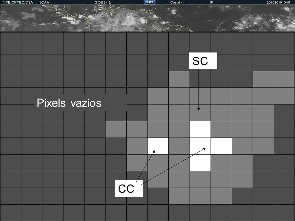SC Pixels vazios CC