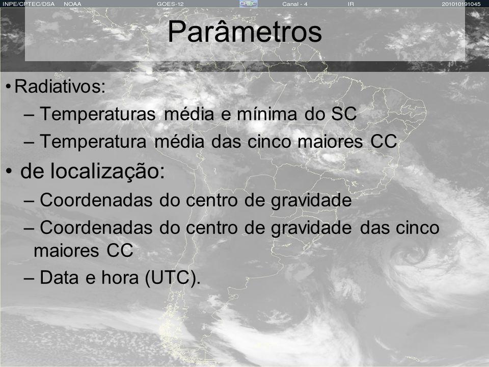Parâmetros de localização: Radiativos:
