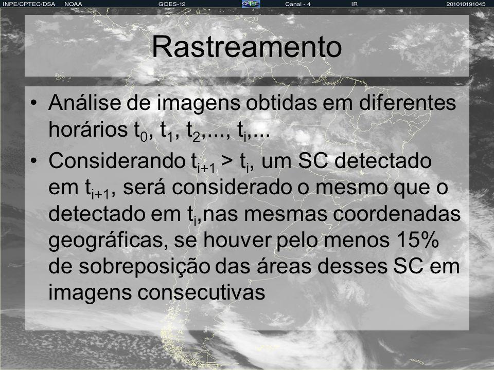 RastreamentoAnálise de imagens obtidas em diferentes horários t0, t1, t2,..., ti,...