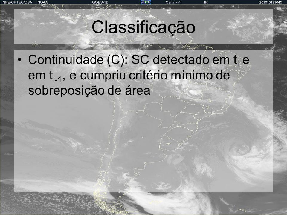 Classificação Continuidade (C): SC detectado em ti e em ti-1, e cumpriu critério mínimo de sobreposição de área.