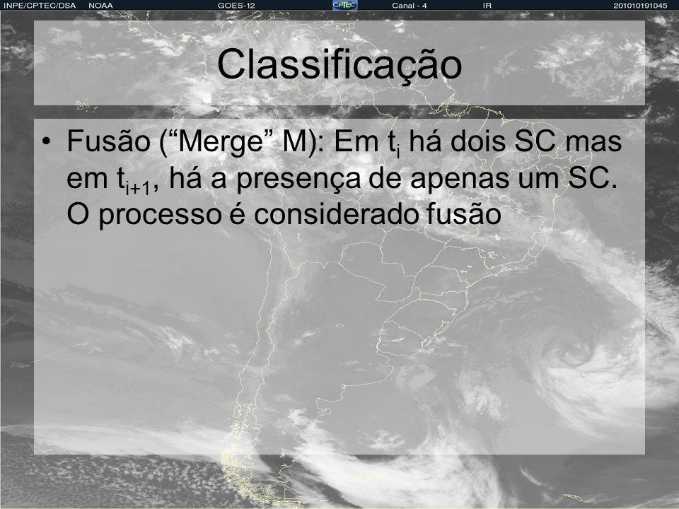 Classificação Fusão ( Merge M): Em ti há dois SC mas em ti+1, há a presença de apenas um SC.