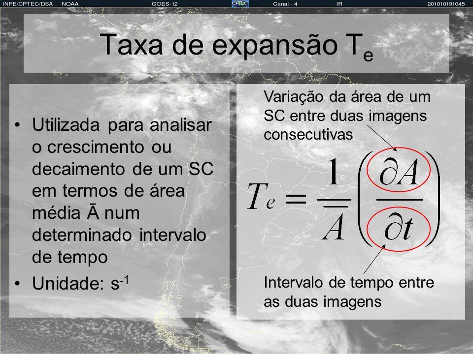 Taxa de expansão Te Utilizada para analisar o crescimento ou decaimento de um SC em termos de área média Ā num determinado intervalo de tempo.