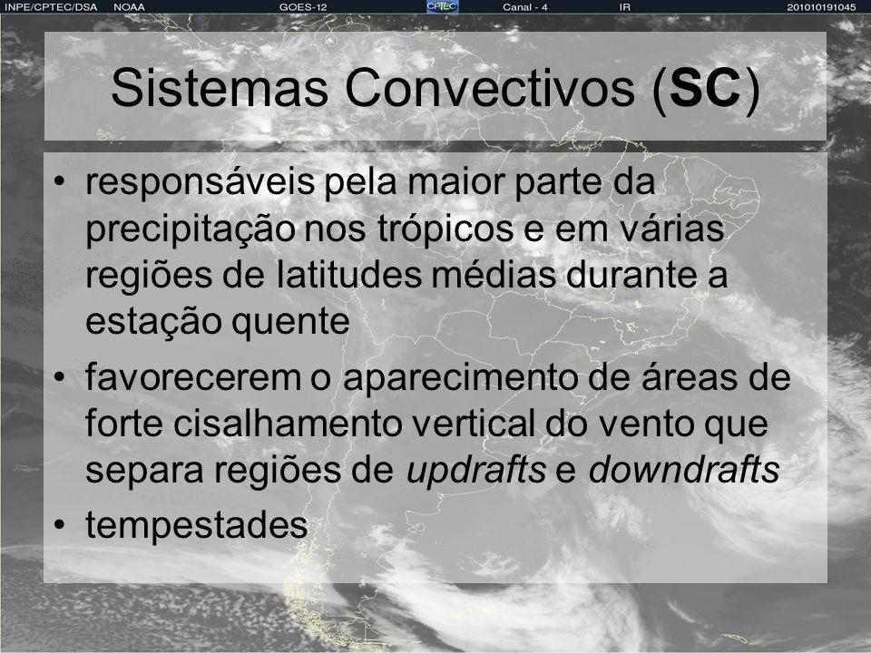 Sistemas Convectivos (SC)