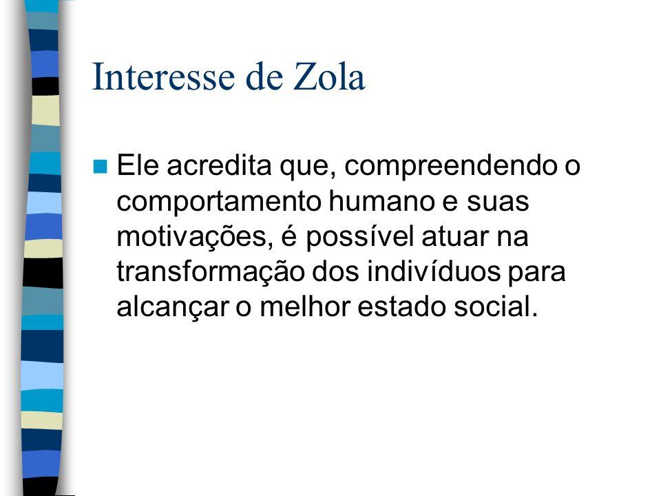Interesse de Zola