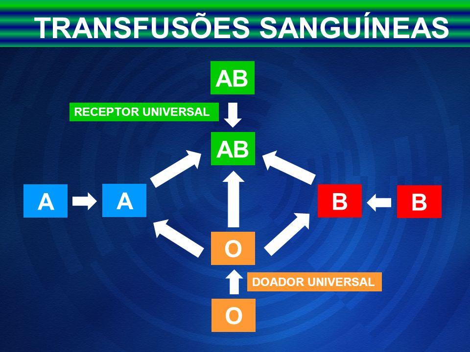 TRANSFUSÕES SANGUÍNEAS