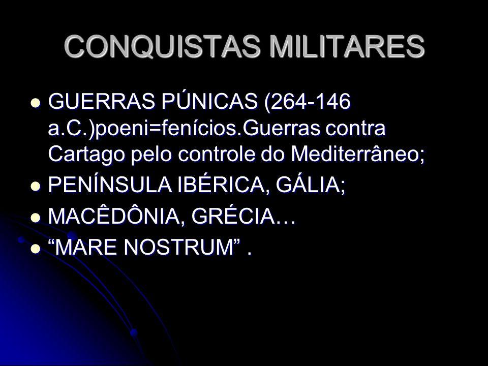 CONQUISTAS MILITARES GUERRAS PÚNICAS (264-146 a.C.)poeni=fenícios.Guerras contra Cartago pelo controle do Mediterrâneo;