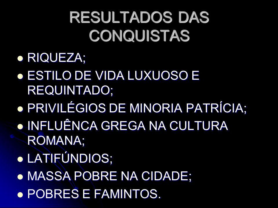 RESULTADOS DAS CONQUISTAS